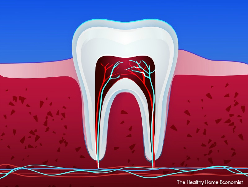 How to Save a Damaged Tooth With No Root Canal | The Healthy
