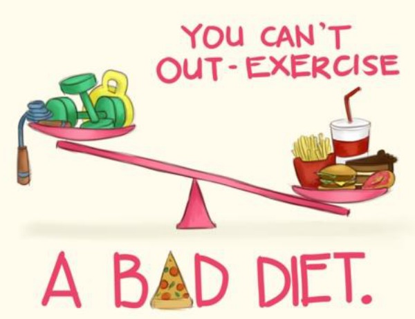 Fat loss exercise or diet yahoo