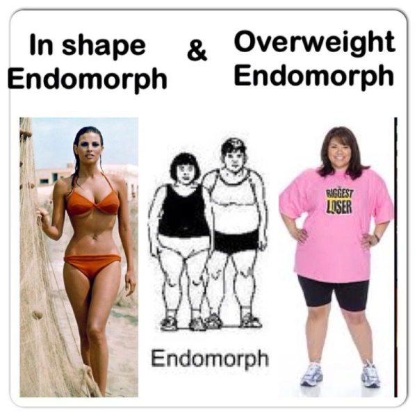 women with endomorph body type