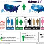 What Your Doctor Doesn't Know About Diabetes and Statins