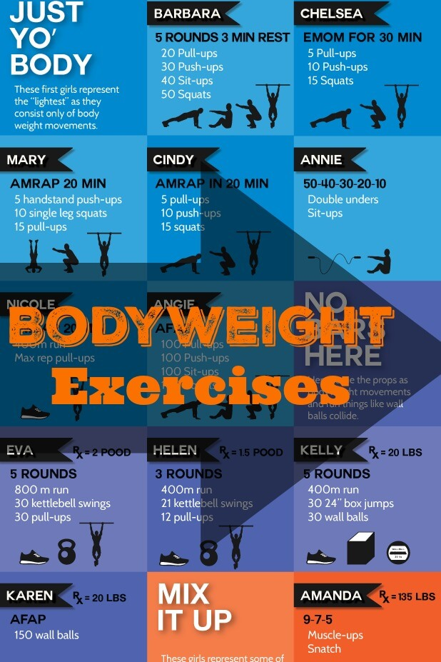 crossfit bodyweight exercises