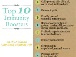 Top 10 Ways to Boost the Immune System Naturally