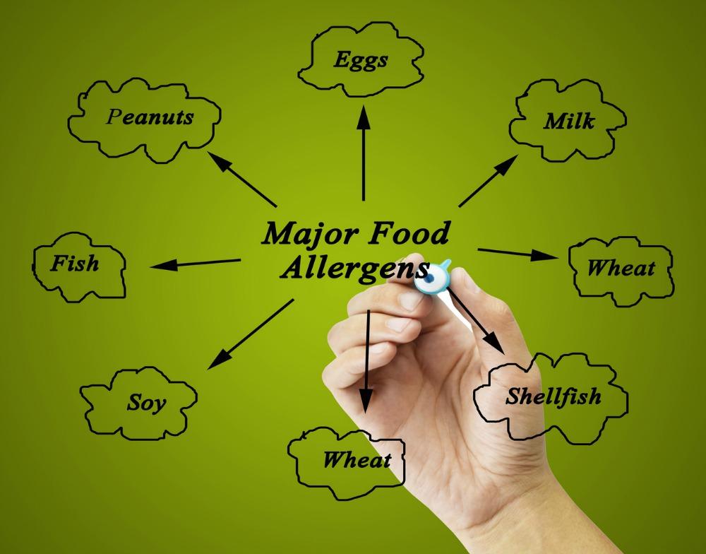 vaccine aluminum adjuvants cause food allergies
